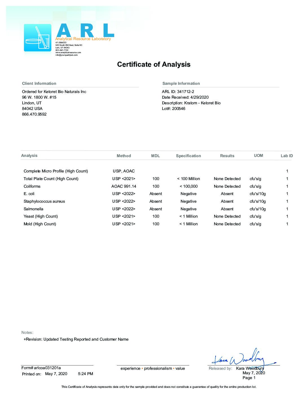 Test 200546